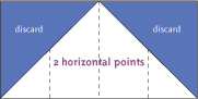 2 horizontal points